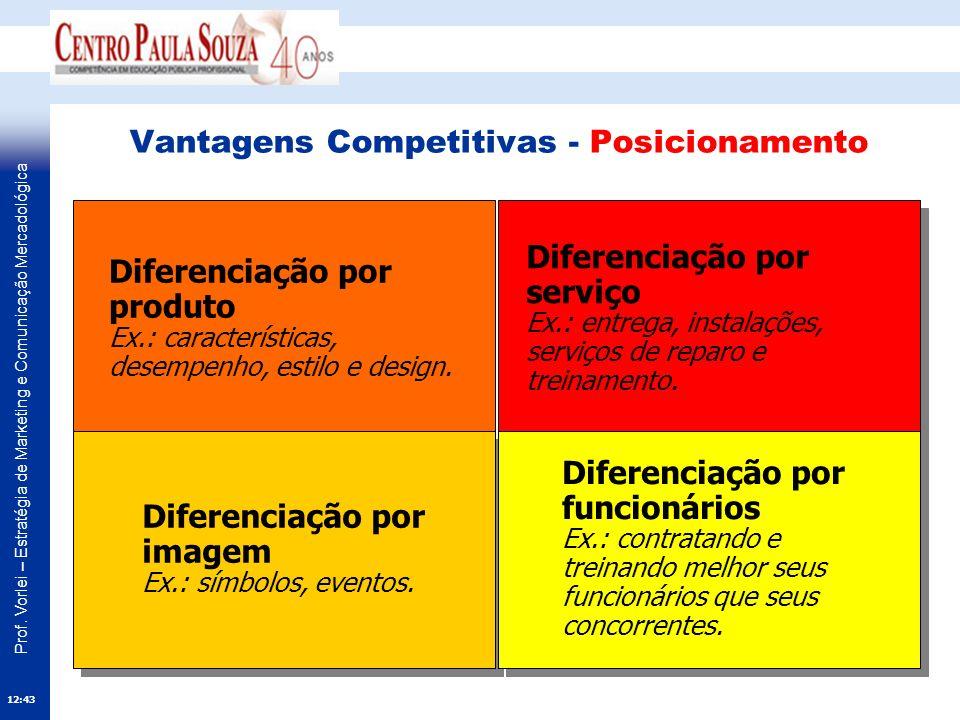 Prof. Vorlei – Estratégia de Marketing e Comunicação Mercadológica 12:45 Diferenciação por serviço Ex.: entrega, instalações, serviços de reparo e tre