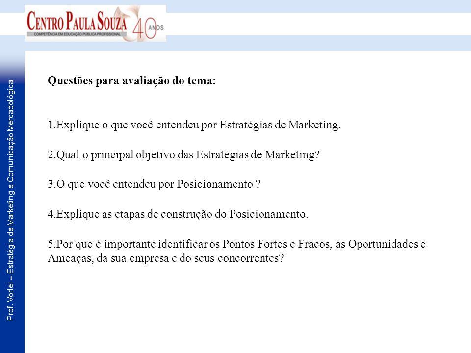 Prof. Vorlei – Estratégia de Marketing e Comunicação Mercadológica Questões para avaliação do tema: 1.Explique o que você entendeu por Estratégias de
