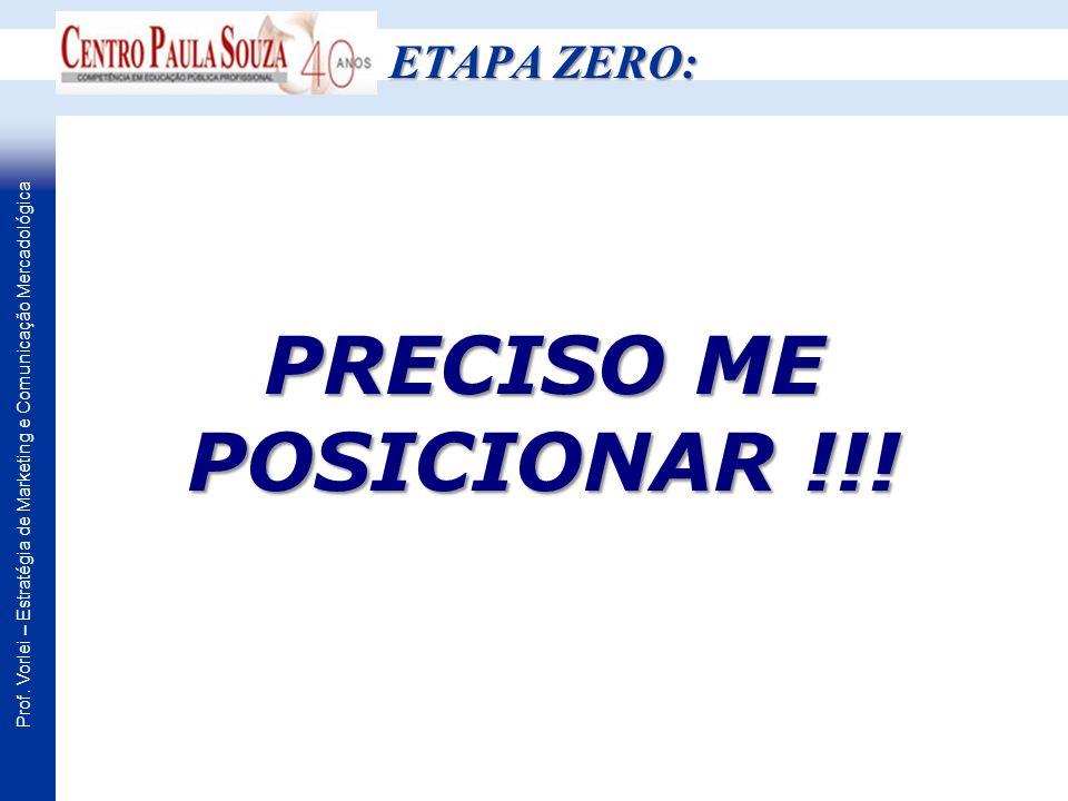 Prof. Vorlei – Estratégia de Marketing e Comunicação Mercadológica ETAPA ZERO: PRECISO ME POSICIONAR !!!