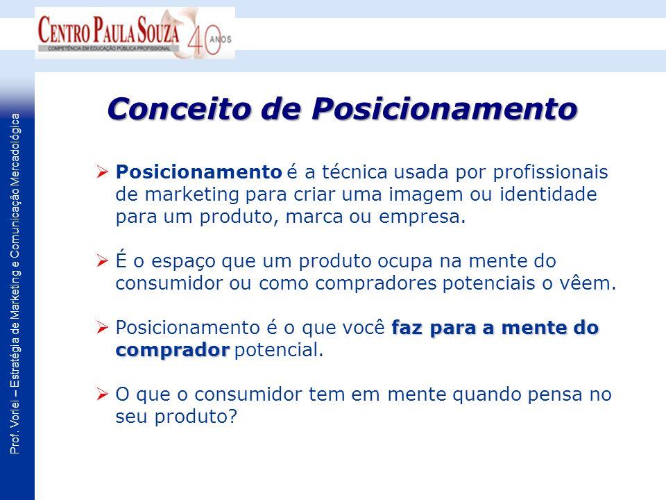 Prof. Vorlei – Estratégia de Marketing e Comunicação Mercadológica Conceito de Posicionamento Posicionamento é a técnica usada por profissionais de ma