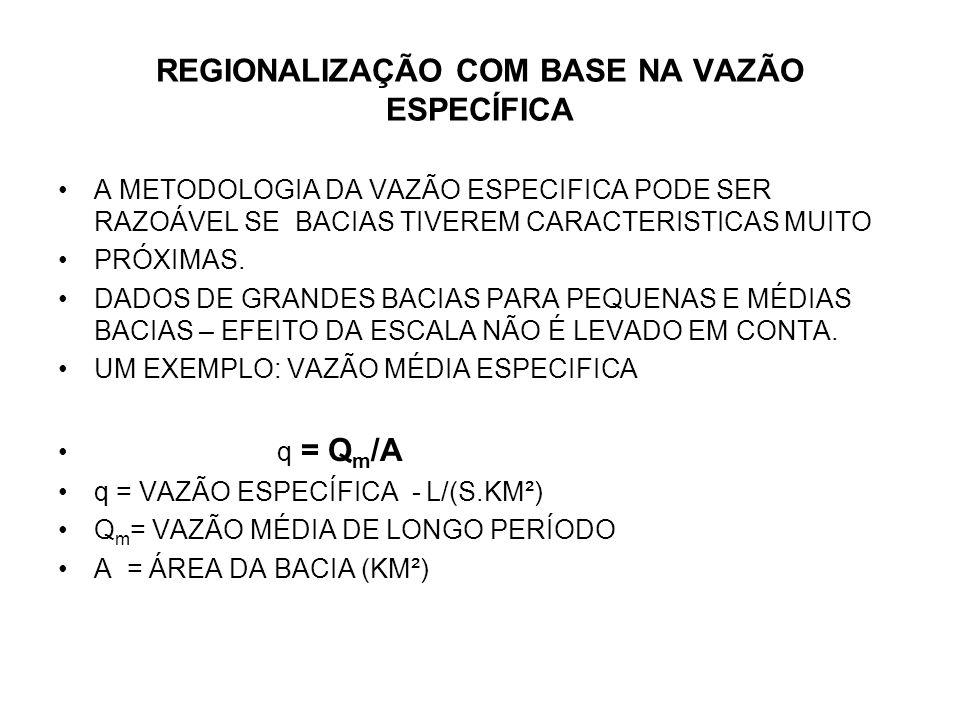 REGIONALIZAÇÃO COM BASE NA VAZÃO ESPECÍFICA A METODOLOGIA DA VAZÃO ESPECIFICA PODE SER RAZOÁVEL SE BACIAS TIVEREM CARACTERISTICAS MUITO PRÓXIMAS. DADO