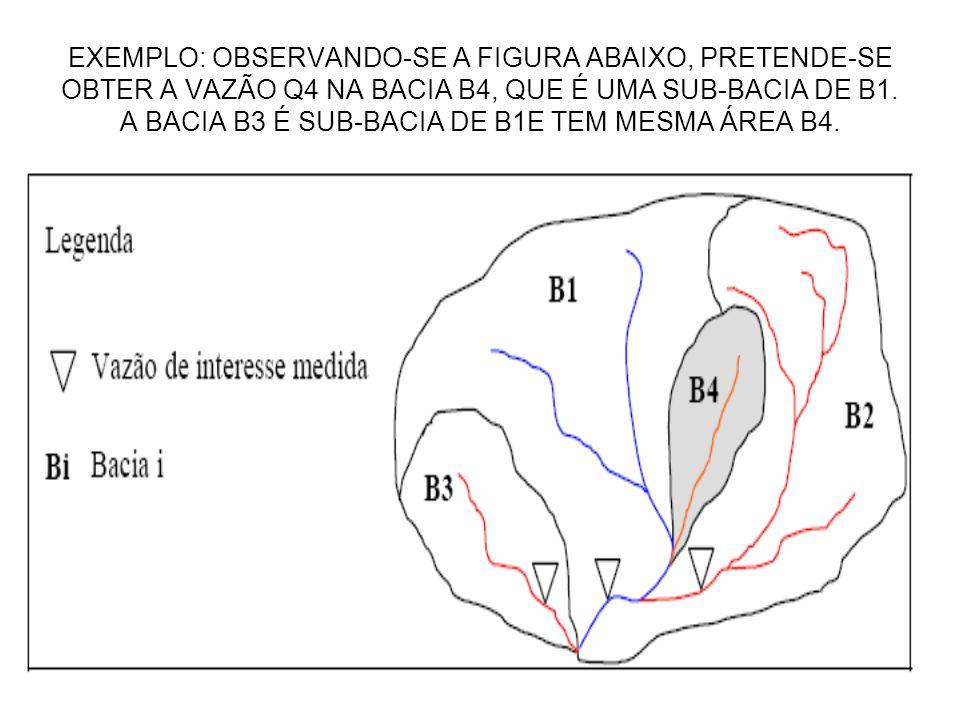 EXEMPLO: OBSERVANDO-SE A FIGURA ABAIXO, PRETENDE-SE OBTER A VAZÃO Q4 NA BACIA B4, QUE É UMA SUB-BACIA DE B1. A BACIA B3 É SUB-BACIA DE B1E TEM MESMA Á