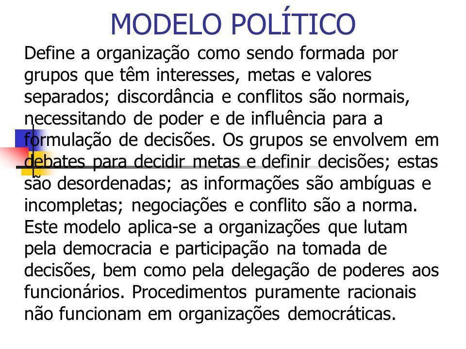 MODELO POLÍTICO Define a organização como sendo formada por grupos que têm interesses, metas e valores separados; discordância e conflitos são normais