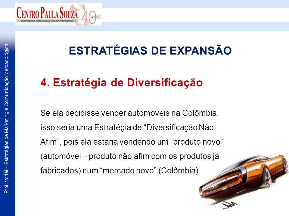 Prof. Vorlei – Estratégias de Marketing e Comunicação Mercadológica Se ela decidisse vender automóveis na Colômbia, isso seria uma Estratégia de Diver