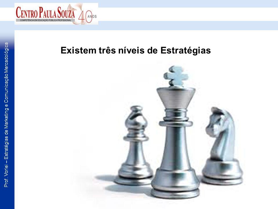 Prof. Vorlei – Estratégias de Marketing e Comunicação Mercadológica Existem três níveis de Estratégias