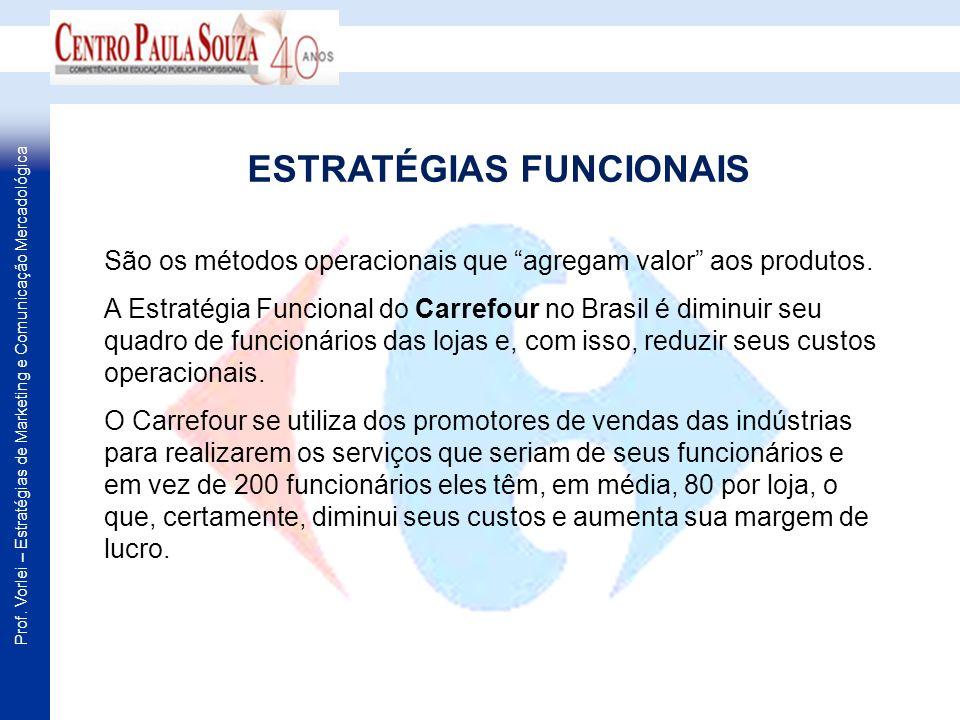 Prof. Vorlei – Estratégias de Marketing e Comunicação Mercadológica São os métodos operacionais que agregam valor aos produtos. A Estratégia Funcional