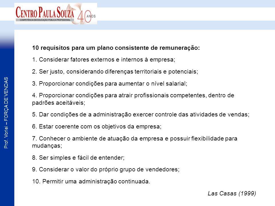Prof. Vorlei – FORÇA DE VENDAS 10 requisitos para um plano consistente de remuneração: 1. Considerar fatores externos e internos à empresa; 2. Ser jus
