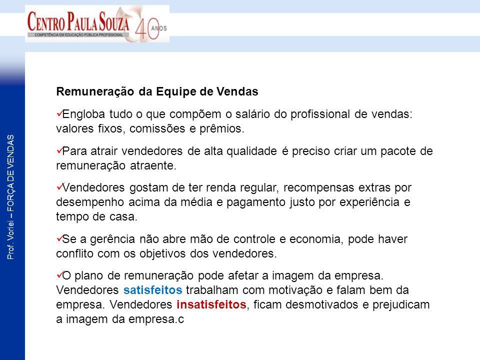Prof. Vorlei – FORÇA DE VENDAS Remuneração da Equipe de Vendas Engloba tudo o que compõem o salário do profissional de vendas: valores fixos, comissõe