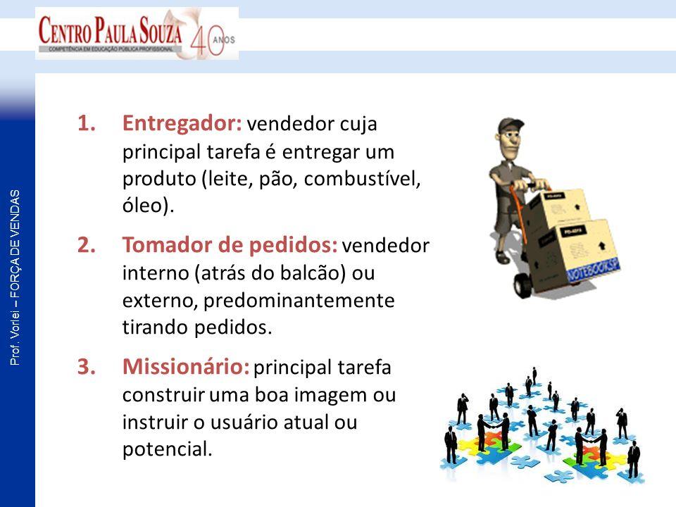 Prof. Vorlei – FORÇA DE VENDAS 1.Entregador: vendedor cuja principal tarefa é entregar um produto (leite, pão, combustível, óleo). 2.Tomador de pedido