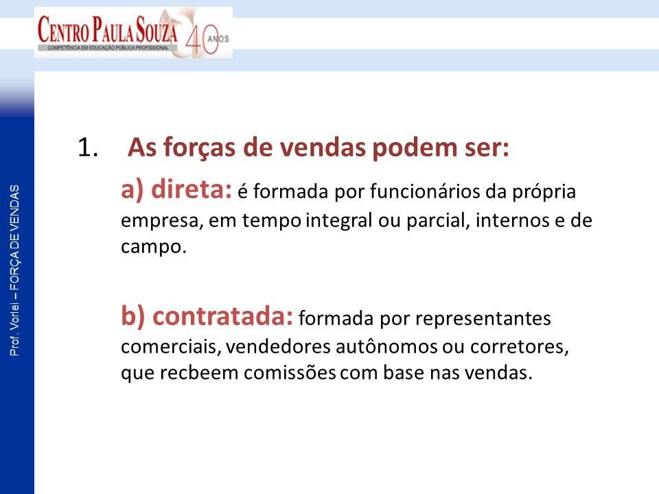 Prof. Vorlei – FORÇA DE VENDAS 1. As forças de vendas podem ser: a) direta: é formada por funcionários da própria empresa, em tempo integral ou parcia