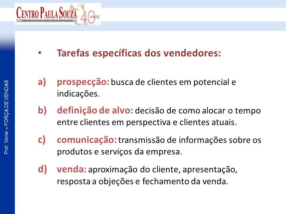 Prof. Vorlei – FORÇA DE VENDAS Tarefas específicas dos vendedores: a)prospecção: busca de clientes em potencial e indicações. b)definição de alvo: dec