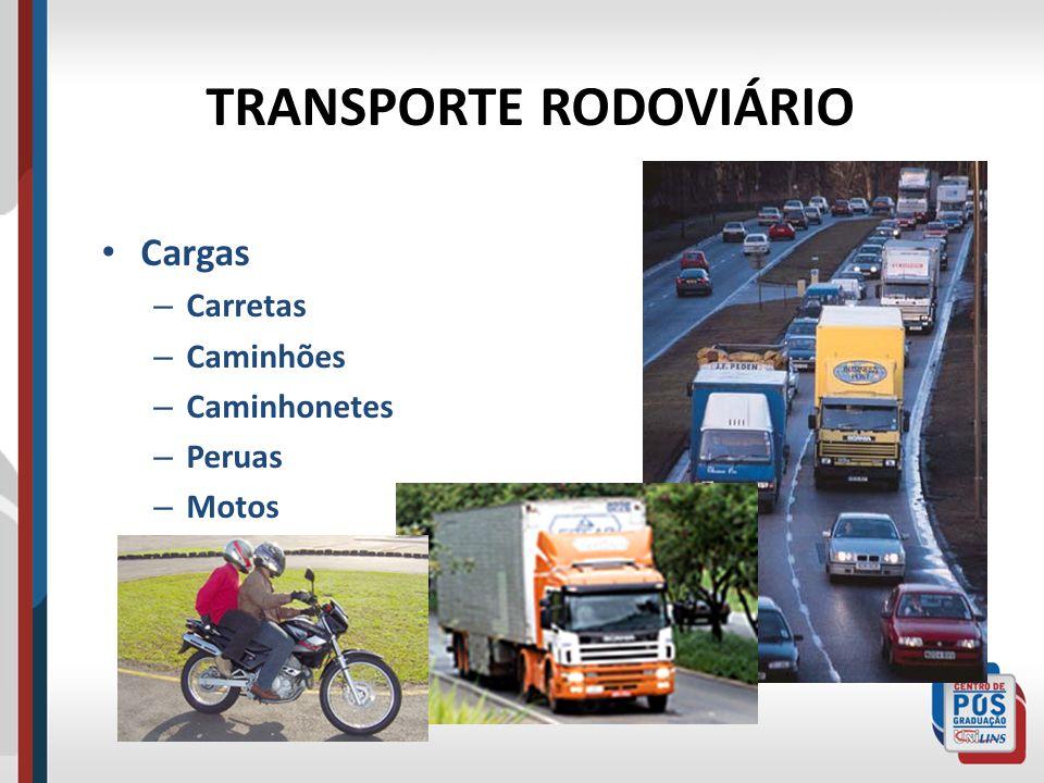TRANSPORTE RODOVIÁRIO Urbano – Passageiros Ônibus – Microônibus – Comum – Padron – Articulado – Bi-articulado – Trólebus Automóvel Motocicleta Bicicleta A pé