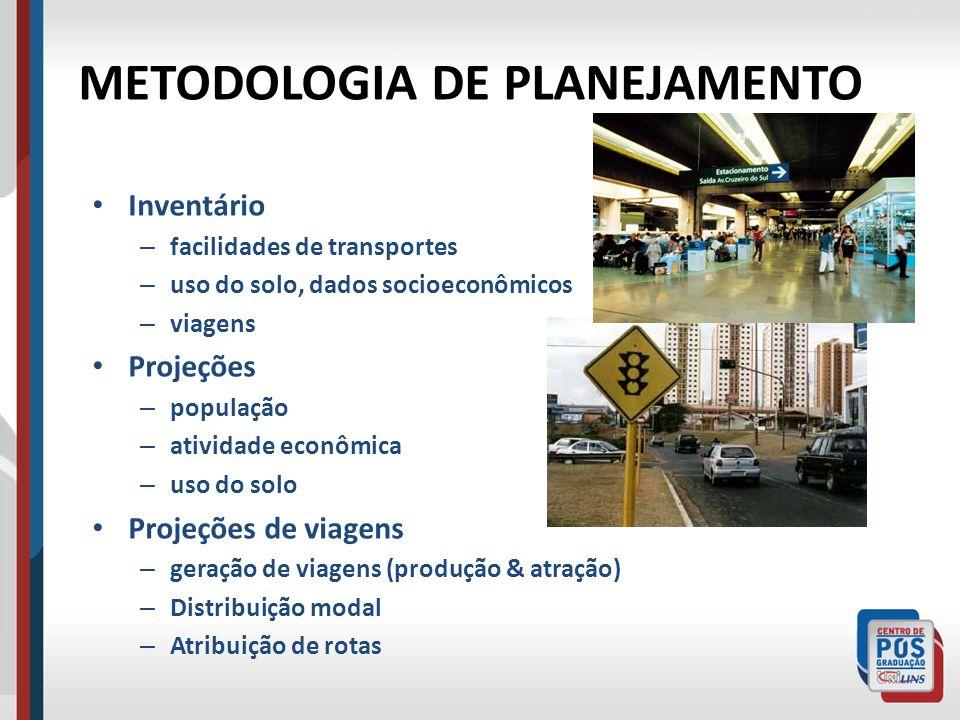 TRANSPORTE RODOVIÁRIO Cargas – Carretas – Caminhões – Caminhonetes – Peruas – Motos