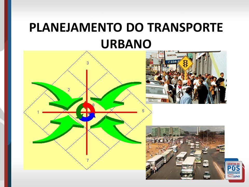 METODOLOGIA DE PLANEJAMENTO Preparação do Plano – sistema viário – facilidades Testes e avaliações – alocação de tráfego – análise econômica – performance