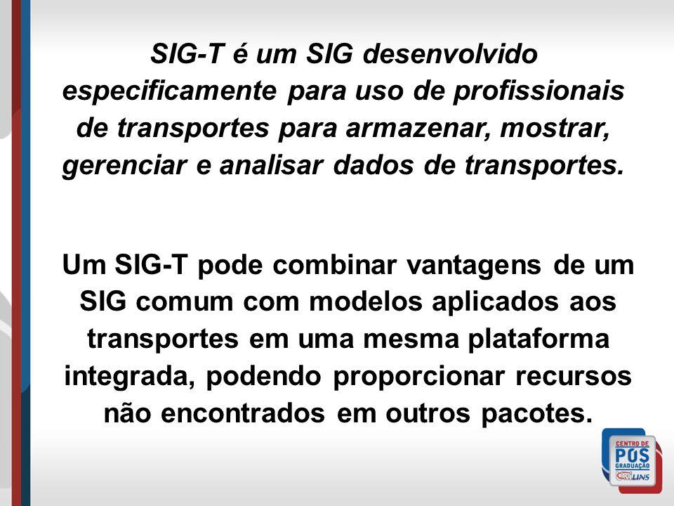 SIG-T SIG-T