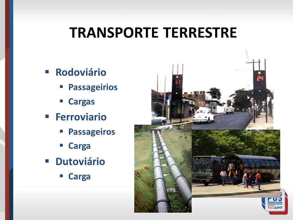 Introdução Sistemas de Informações Geográficas para Transito, Transporte e Logística – SIG-T SIG & TRÂNSITO SIG & LOGÍSTICA SIG & TRANSPORTES