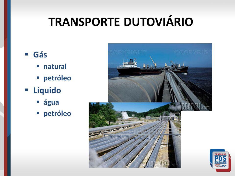 TRANSPORTE TERRESTRE Rodoviário Passageirios Cargas Ferroviario Passageiros Carga Dutoviário Carga