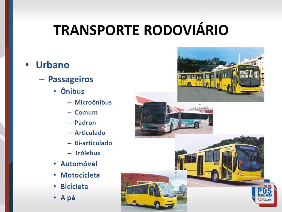 TRANSPORTE RODOVIÁRIO Urbano Passageiros Individual Coletivo Cargas Rural Passageiros Individual Coletivo Cargas