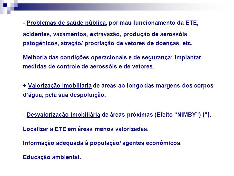 - Problemas de saúde pública, por mau funcionamento da ETE, acidentes, vazamentos, extravazão, produção de aerossóis patogênicos, atração/ procriação