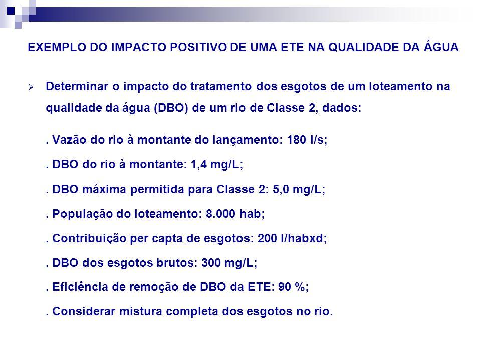 EXEMPLO DO IMPACTO POSITIVO DE UMA ETE NA QUALIDADE DA ÁGUA Determinar o impacto do tratamento dos esgotos de um loteamento na qualidade da água (DBO)