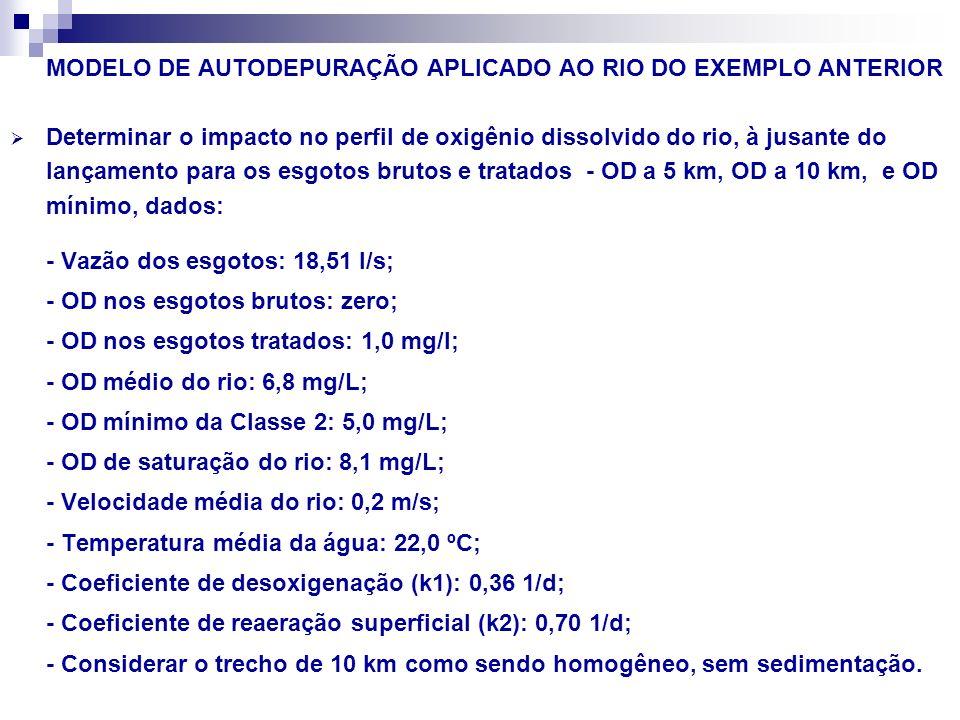 Resultados Fazendo-se a simulação através do modelo de autodepuração AGUARIO 2.0 (Yu & Salvador, 2004), tem-se para os esgotos brutos: AGUARIO 2.0 - Dissolved oxygen and other results Reach 1: Input parameters: K1 = 0.36 1/dgC = 22.0 cels Qf = 0.180 m3/sLc = 300.0 mg/l K2 = 0.70 1/dV = 0.20 m/s Qc = 0.019 m3/sNc = 0.0 mg/l K3 = 0.00 1/dA = 1.0 m2 Qo = 0.199 m3/sDf = 1.30 mg/l Kr = 0.36 1/dDos = 8.10 mg/l Lf = 1.4 mg/lDc = 8.10 mg/l Kn = 0.40 1/dFC = 1.48 Nf = 0.0 mg/lQd = 0.000 m3/s F = 0.00 mg/l.dLd = 0.00 Kg/Km.d P = 0.00 mg/l.dNd = 0.00 Kg/Km.d Output variables: S (Km) T (d) BOD (mg/l) NBOD (mg/l) DF (mg/l) DO (mg/l) 0.0 0.000 Lo = 29.2 No = 0.0 Do = 1.93 DOo = 6.17 1.0 0.058 28.6 0.0 2.73 5.37