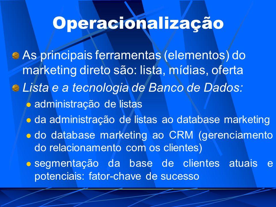 Operacionalização As principais ferramentas (elementos) do marketing direto são: lista, mídias, oferta Lista e a tecnologia de Banco de Dados: adminis