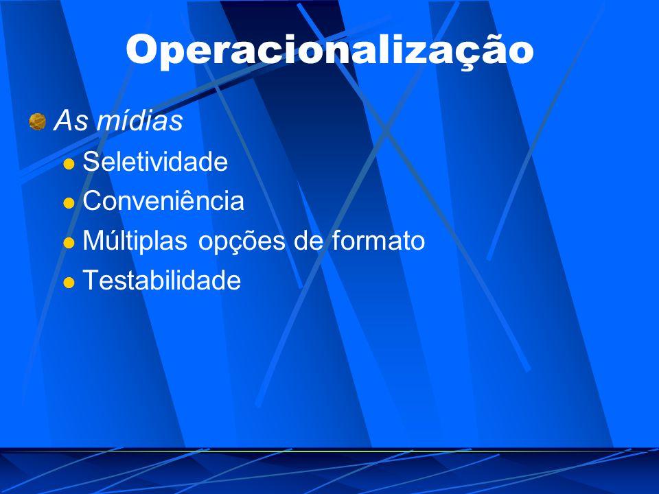 Operacionalização As mídias Seletividade Conveniência Múltiplas opções de formato Testabilidade