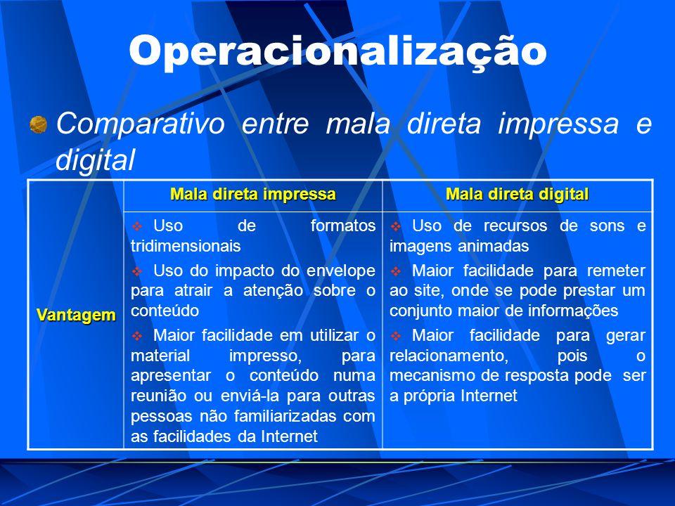 Operacionalização Comparativo entre mala direta impressa e digital Vantagem Mala direta impressa Mala direta digital Uso de formatos tridimensionais U