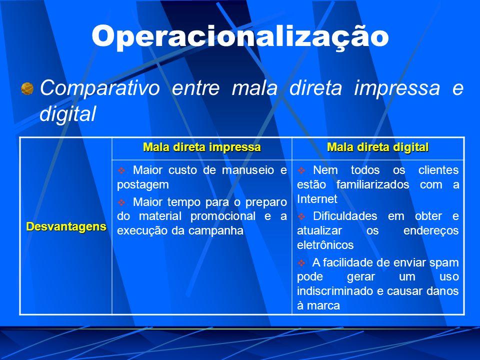 Operacionalização Comparativo entre mala direta impressa e digital Desvantagens Mala direta impressa Mala direta digital Maior custo de manuseio e pos
