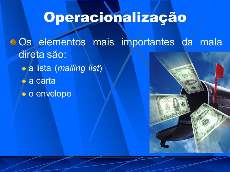 Operacionalização Os elementos mais importantes da mala direta são: a lista (mailing list) a carta o envelope