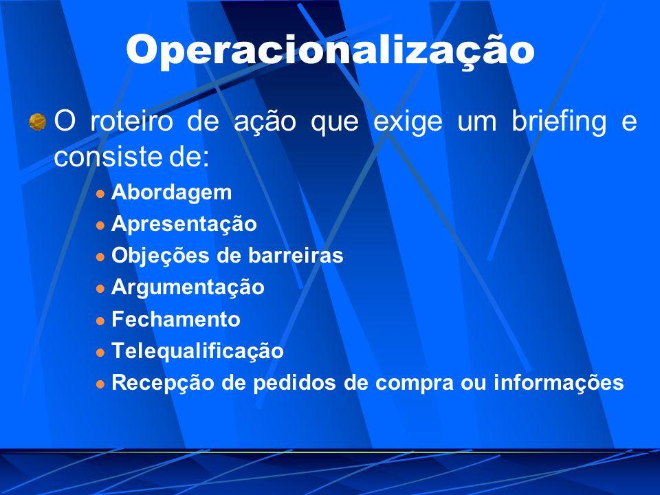 Operacionalização O roteiro de ação que exige um briefing e consiste de: Abordagem Apresentação Objeções de barreiras Argumentação Fechamento Telequal