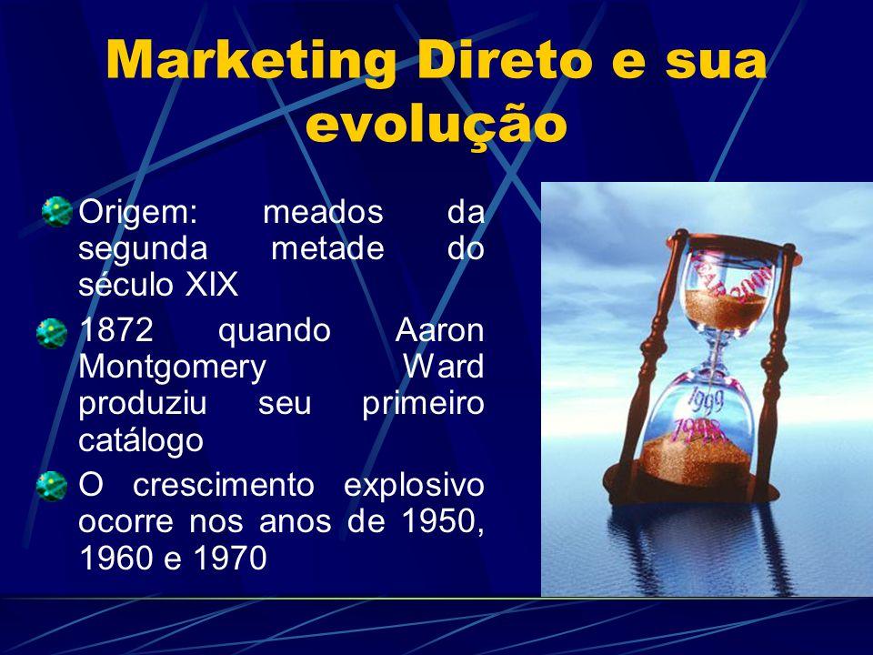 Marketing Direto e sua evolução Origem: meados da segunda metade do século XIX 1872 quando Aaron Montgomery Ward produziu seu primeiro catálogo O cres