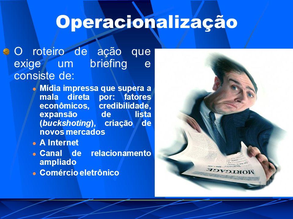 Operacionalização O roteiro de ação que exige um briefing e consiste de: Mídia impressa que supera a mala direta por: fatores econômicos, credibilidad