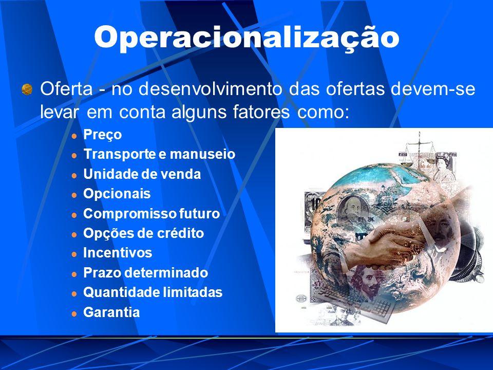 Operacionalização Oferta - no desenvolvimento das ofertas devem-se levar em conta alguns fatores como: Preço Transporte e manuseio Unidade de venda Op