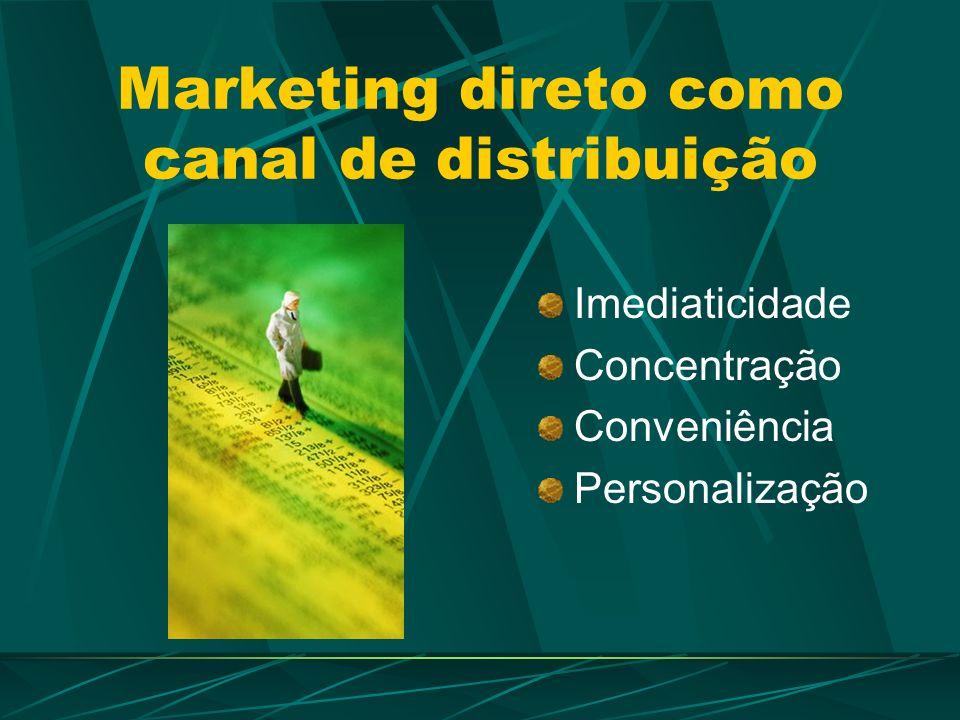 Marketing direto como canal de distribuição Imediaticidade Concentração Conveniência Personalização