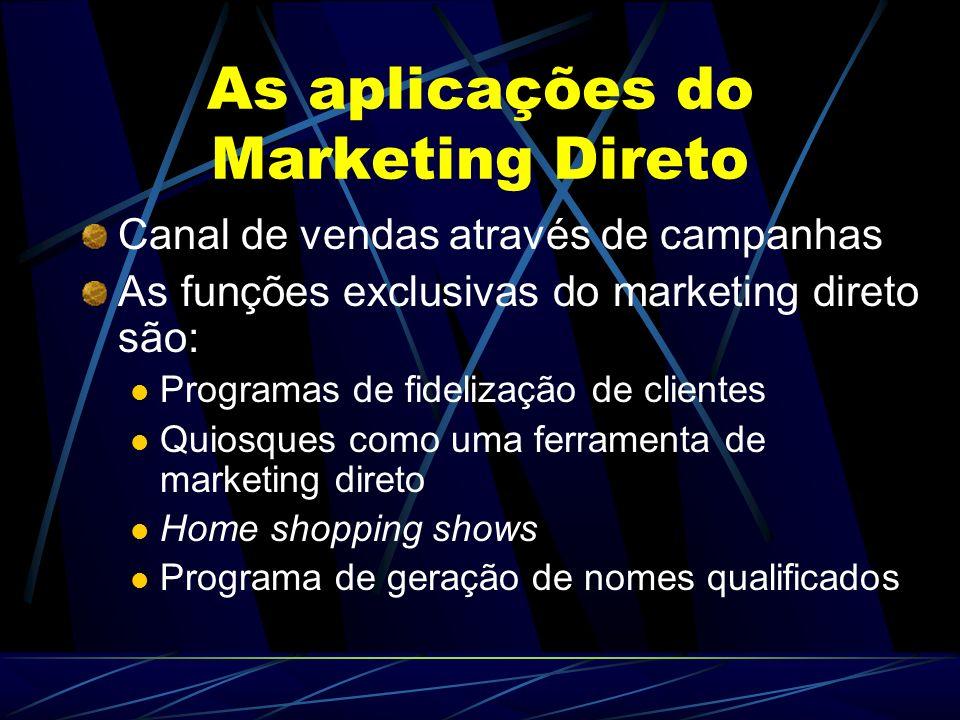 As aplicações do Marketing Direto Canal de vendas através de campanhas As funções exclusivas do marketing direto são: Programas de fidelização de clie