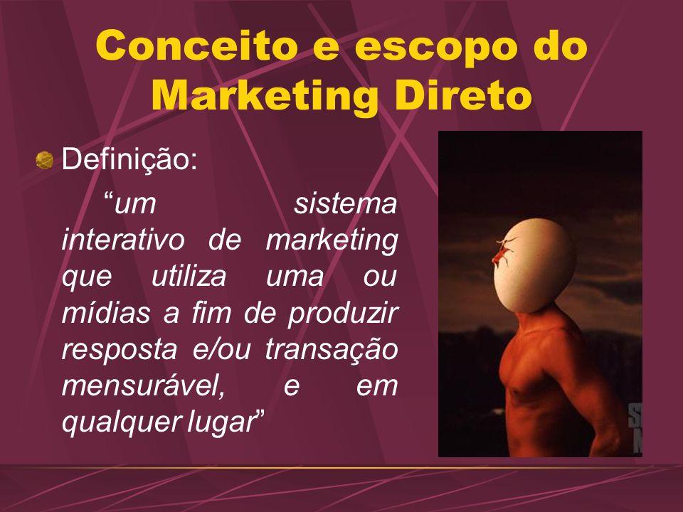 Conceito e escopo do Marketing Direto Definição: um sistema interativo de marketing que utiliza uma ou mídias a fim de produzir resposta e/ou transaçã