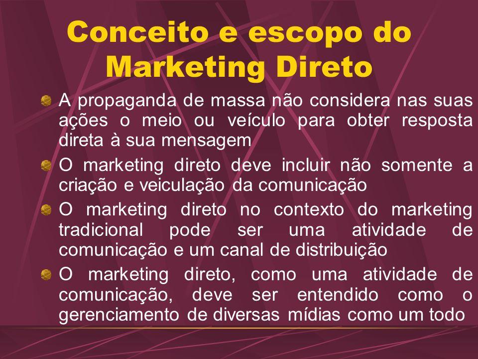 Conceito e escopo do Marketing Direto A propaganda de massa não considera nas suas ações o meio ou veículo para obter resposta direta à sua mensagem O