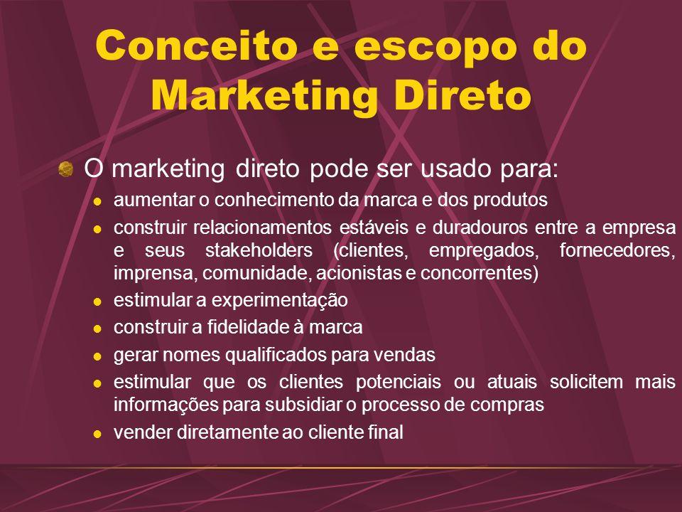 Conceito e escopo do Marketing Direto O marketing direto pode ser usado para: aumentar o conhecimento da marca e dos produtos construir relacionamento