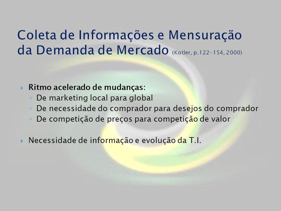 Ritmo acelerado de mudanças: De marketing local para global De necessidade do comprador para desejos do comprador De competição de preços para competi