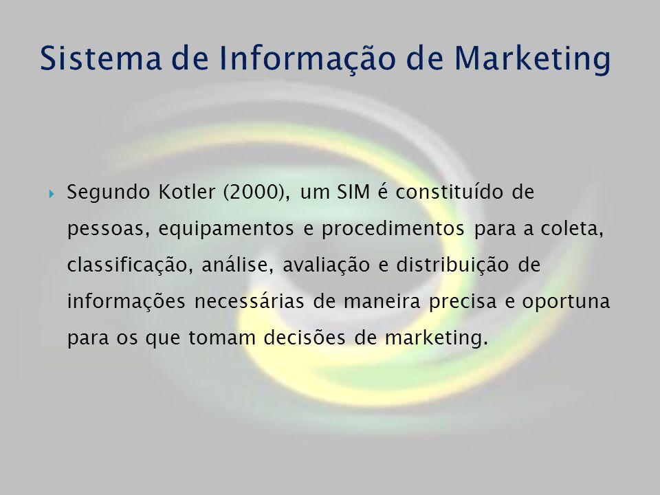 Segundo Kotler (2000), um SIM é constituído de pessoas, equipamentos e procedimentos para a coleta, classificação, análise, avaliação e distribuição d
