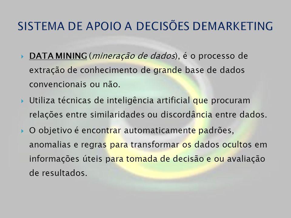 DATA MINING (mineração de dados), é o processo de extração de conhecimento de grande base de dados convencionais ou não. Utiliza técnicas de inteligên