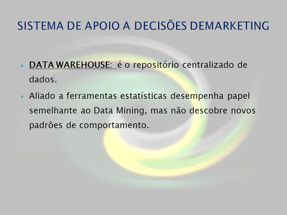DATA WAREHOUSE: é o repositório centralizado de dados. Aliado a ferramentas estatísticas desempenha papel semelhante ao Data Mining, mas não descobre