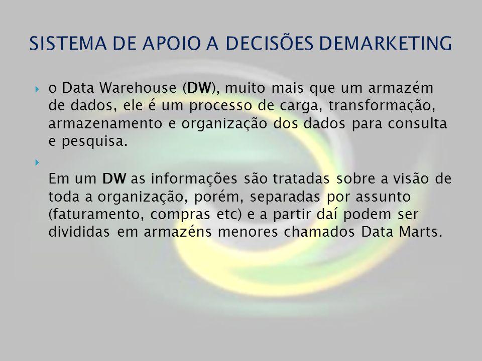 o Data Warehouse (DW), muito mais que um armazém de dados, ele é um processo de carga, transformação, armazenamento e organização dos dados para consu