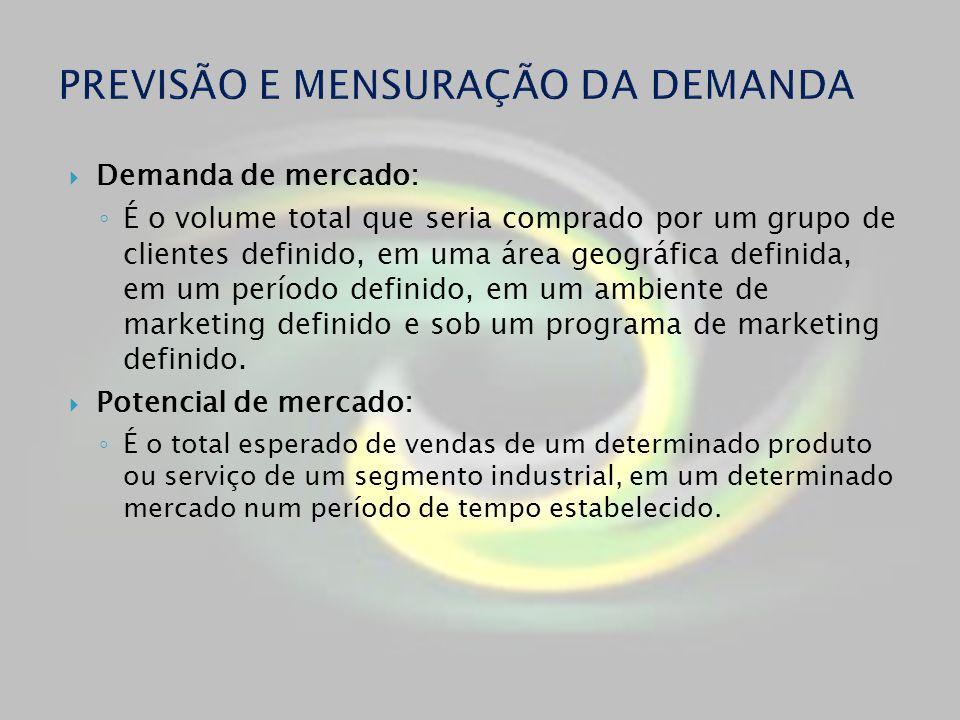 Demanda de mercado: É o volume total que seria comprado por um grupo de clientes definido, em uma área geográfica definida, em um período definido, em