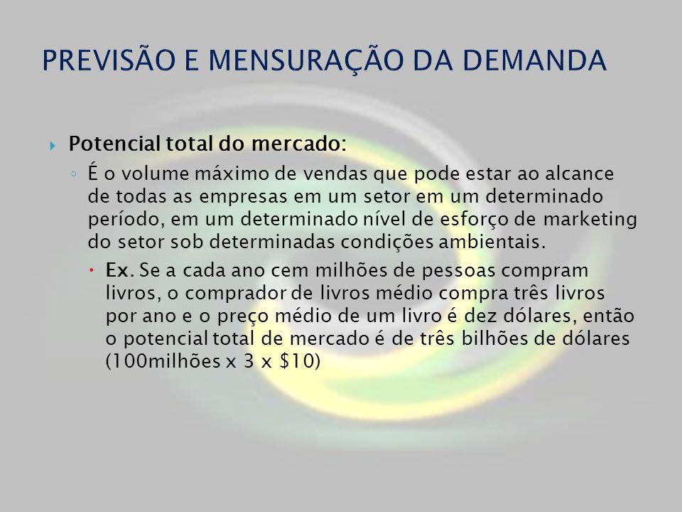 Potencial total do mercado: É o volume máximo de vendas que pode estar ao alcance de todas as empresas em um setor em um determinado período, em um de