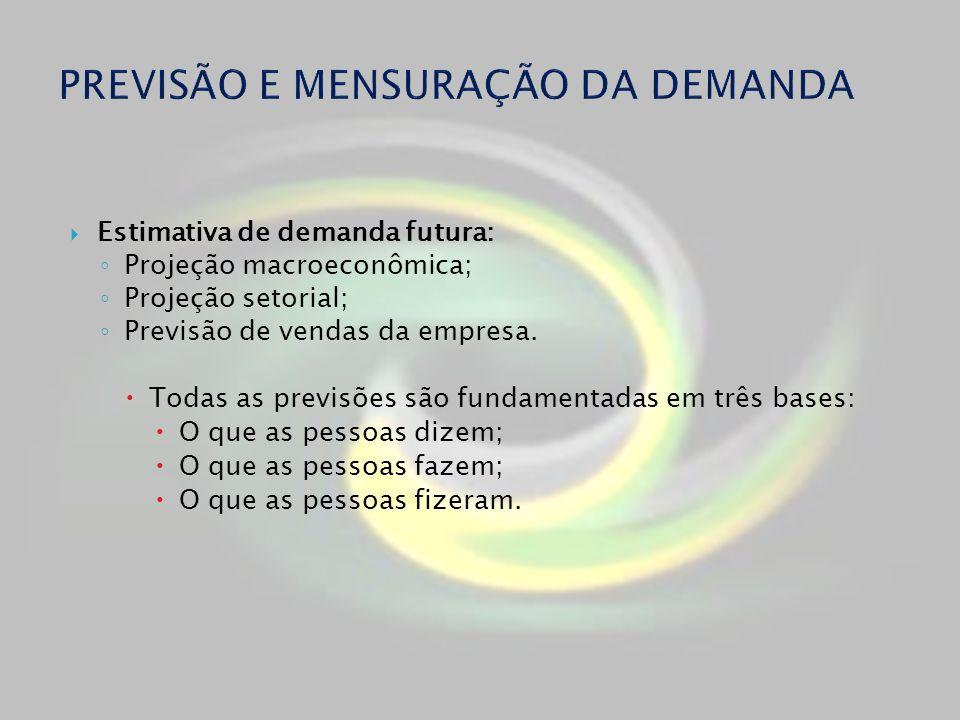 Estimativa de demanda futura: Projeção macroeconômica; Projeção setorial; Previsão de vendas da empresa. Todas as previsões são fundamentadas em três