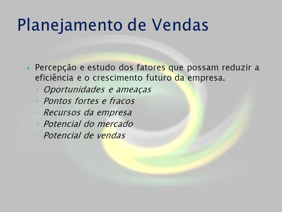 Percepção e estudo dos fatores que possam reduzir a eficiência e o crescimento futuro da empresa. Oportunidades e ameaças Pontos fortes e fracos Recur