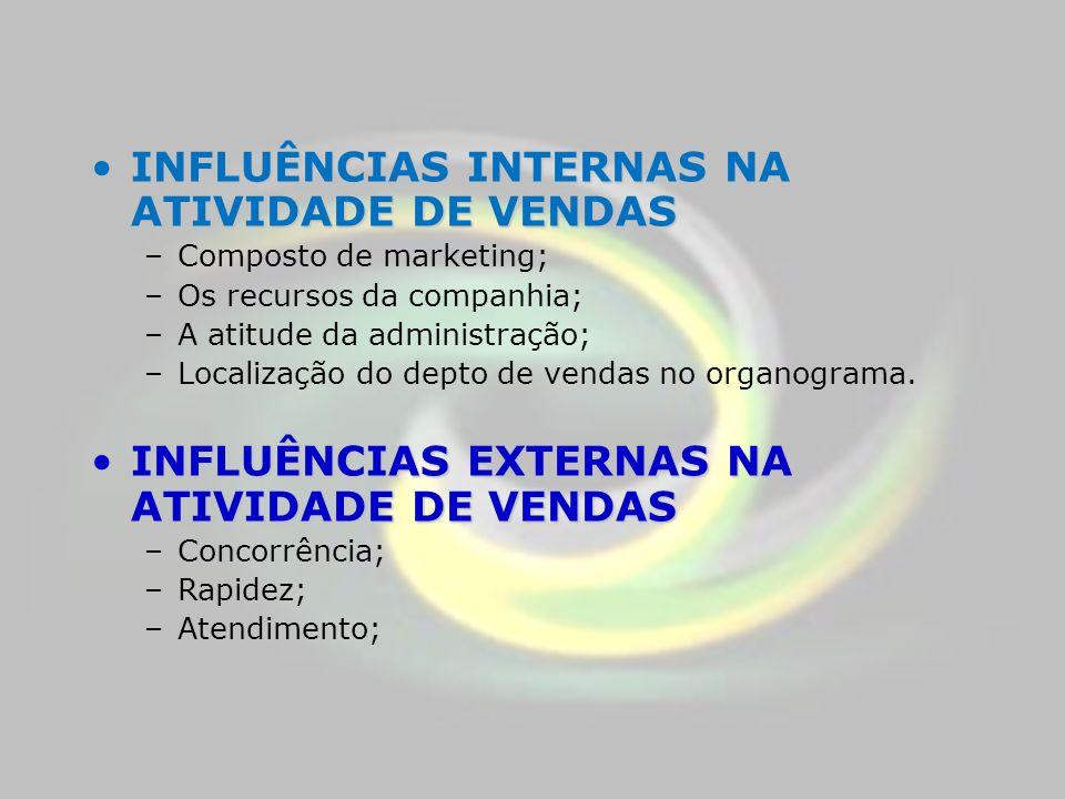 INFLUÊNCIAS INTERNAS NA ATIVIDADE DE VENDASINFLUÊNCIAS INTERNAS NA ATIVIDADE DE VENDAS –Composto de marketing; –Os recursos da companhia; –A atitude d