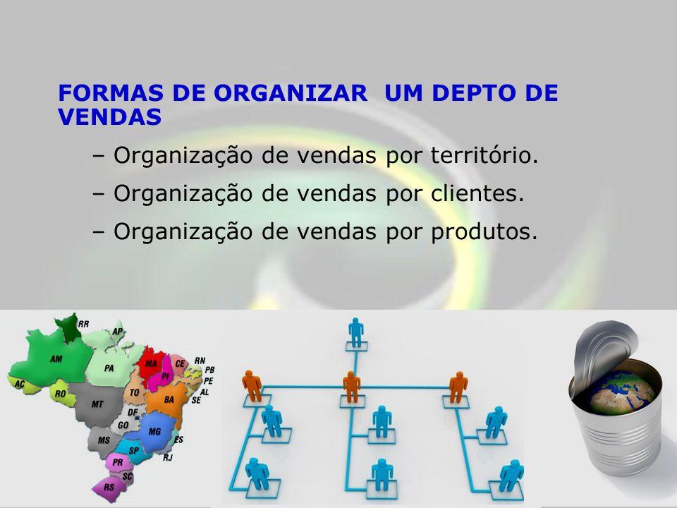 FORMAS DE ORGANIZAR UM DEPTO DE VENDAS – Organização de vendas por território. – Organização de vendas por clientes. – Organização de vendas por produ